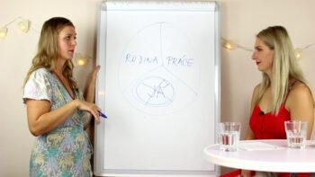 Work-life balance, ženský cyklus v praxi, specifika ženské týmové spolupráce
