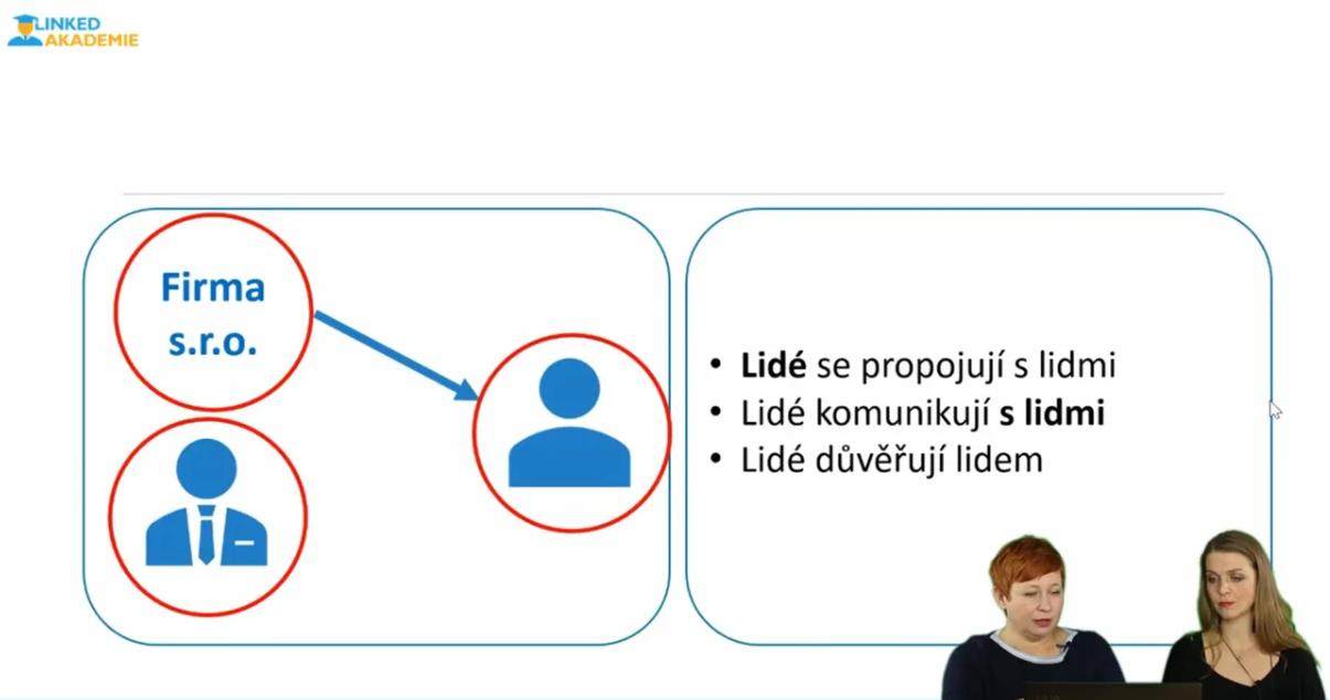 LinkedIn: budování brandu a sítě klientů